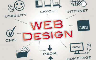 The Importance of Good Web Design Why It Matters…